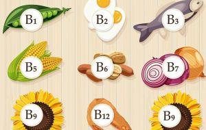 Польза витаминов B для здоровья и хорошего самочувствия