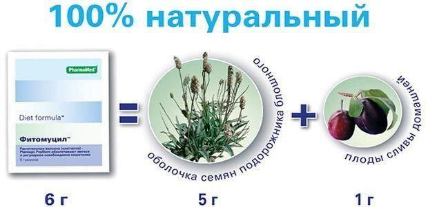 Натуральные препараты при запоре