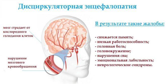 Если длительно и в больших дозах принимать препарат то может развиться энцефалопатия