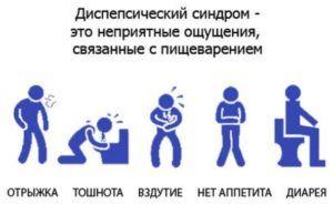 Основные симптомы диспепсического расстройства