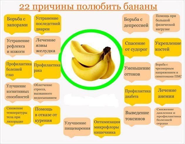 Причины любить бананы
