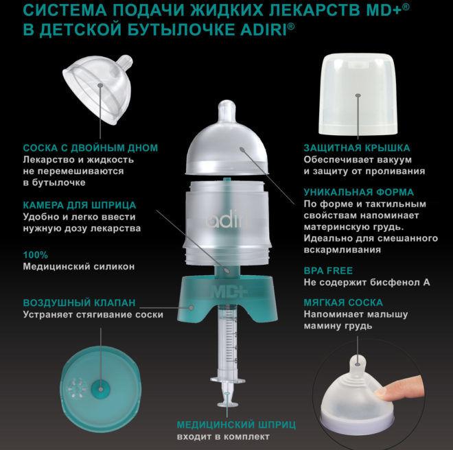 Бутылочка Adiri MD с системой подачи лекарств для новорожденных