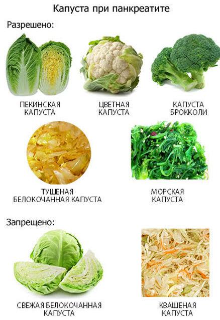 Можно Ли Похудеть Если Есть Свежую Капусту. Полезные рецепты и варианты меню капустной диеты для похудения