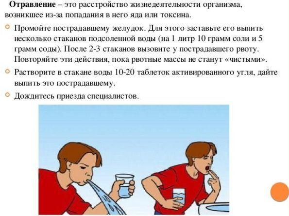 Медикаментозные препараты вызывают горечь во рту