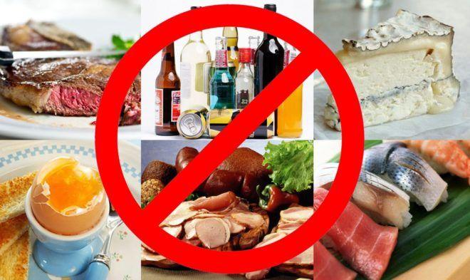 Продукты запрещенные перед УЗИ