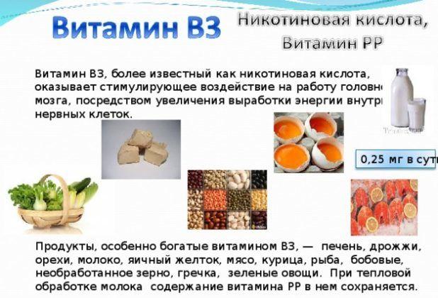 Витамины B3