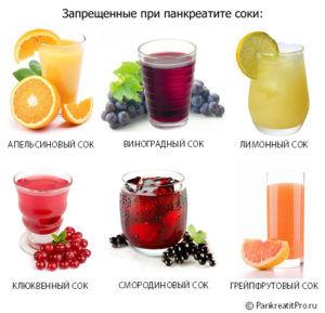 Запрещенные при панкреатите соки