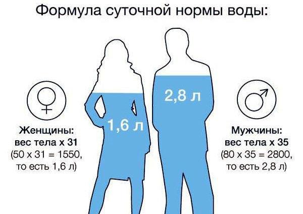 Главным фактором лечения является приём большого количества воды