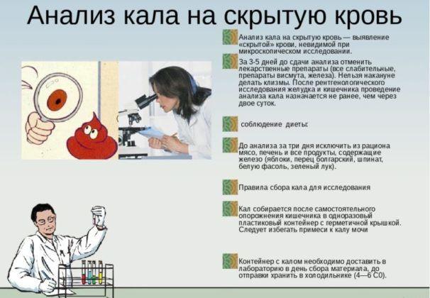 Копрограмма на скрытую кровь