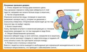 Признаки диареи