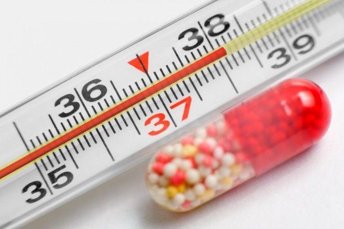 Воспаление сопровождается повышением температуры тела