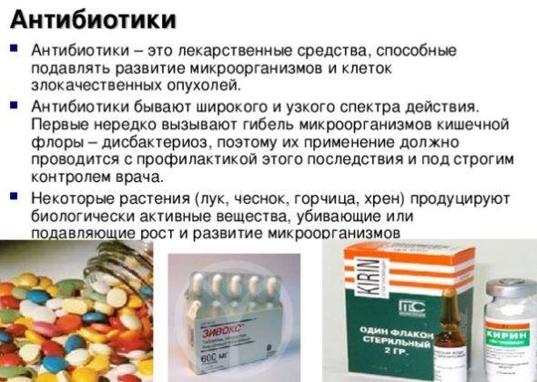 Антибиотики при воспалительных процессах