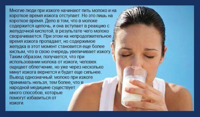 Молоко от изжоги