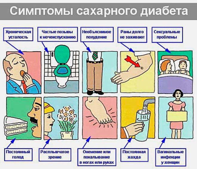 Операция запрещена при сахарном диабете