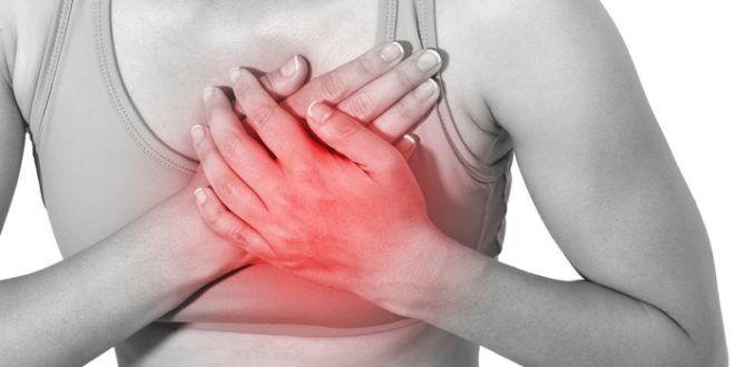 Ранним осложнением является боль в груди