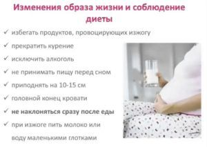 Средства от изжоги для беременных