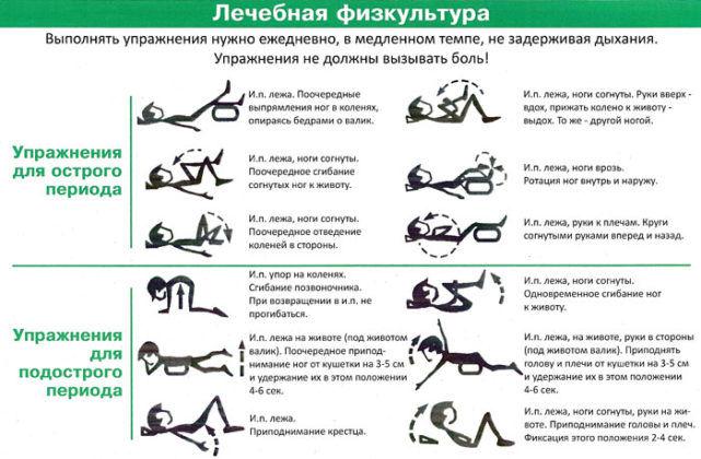 Упражнения при грыже пищевода